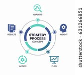 vector info graphic strategy... | Shutterstock .eps vector #631266851