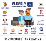 elderly health problems. the... | Shutterstock .eps vector #631462421