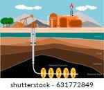 well schematic diagram for... | Shutterstock .eps vector #631772849