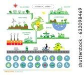 vector info chart renewable... | Shutterstock .eps vector #632098469