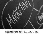 Marketing meeting with planning flow chart on chalkboard - stock photo