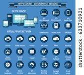 vpn icon set . virtual private... | Shutterstock .eps vector #633710921