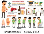 infographics of sign and... | Shutterstock .eps vector #635371415