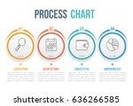 process chart  four steps... | Shutterstock .eps vector #636266585