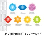 chakras system of human body  ... | Shutterstock .eps vector #636794947