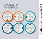 vector infographic template for ...   Shutterstock .eps vector #636947614