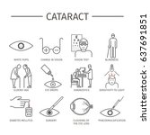 cataract. symptoms  treatment....   Shutterstock . vector #637691851