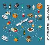 bbq picnic isometric flowchart... | Shutterstock .eps vector #638000335