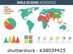 world religions infographic... | Shutterstock .eps vector #638039425