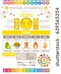 iodine mineral vitamin...   Shutterstock .eps vector #639565354