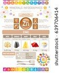 zinc mineral vitamin supplement ... | Shutterstock .eps vector #639706414
