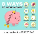 8 way to save money infographic....