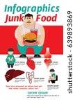 junk food  causes and symptoms... | Shutterstock .eps vector #639893869