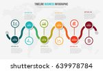 vector infographics timeline... | Shutterstock .eps vector #639978784