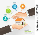 House Insurance Business...
