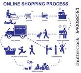 online shopping process. set... | Shutterstock . vector #640088581