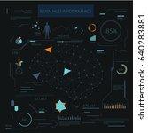 brain hud infographics. vector... | Shutterstock .eps vector #640283881