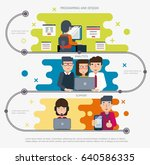 time line infographic web... | Shutterstock .eps vector #640586335