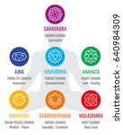 spiritual indian chakra symbols ... | Shutterstock . vector #640984309