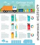 garbage sorting bins... | Shutterstock .eps vector #641351479