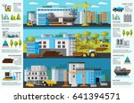industrial factory brochure... | Shutterstock .eps vector #641394571