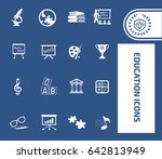 education icon set clean vector | Shutterstock .eps vector #642813949