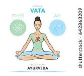 vata dosha   ayurvedic physical ... | Shutterstock .eps vector #642863209