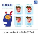 headaches 4 type on different... | Shutterstock .eps vector #644437669