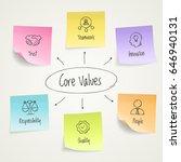 vector infographic core values...   Shutterstock .eps vector #646940131