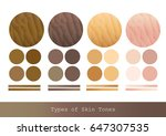 types of skin tones color and...