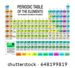 periodic table of the elements... | Shutterstock .eps vector #648199819