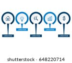 popular infographic elements