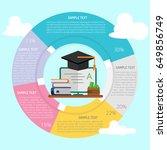 education infographic | Shutterstock .eps vector #649856749