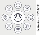 mood icons set. set of 9 mood... | Shutterstock .eps vector #650354911