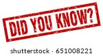 square grunge red did you know... | Shutterstock .eps vector #651008221