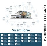 smart home   internet of things ... | Shutterstock .eps vector #651462145