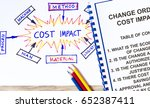Small photo of Change order cost impact concept- many uses in the il and gas industry.