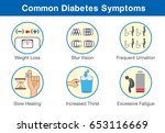 common diabetes symptoms icon... | Shutterstock .eps vector #653116669