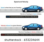 speed and velocity infographic... | Shutterstock .eps vector #653234644