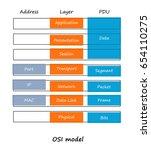 osi model. network concept... | Shutterstock .eps vector #654110275