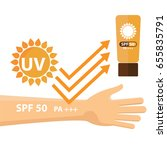 uv sun protection and anti uv.... | Shutterstock .eps vector #655835791