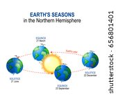 earth's seasons in the... | Shutterstock .eps vector #656801401