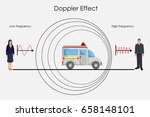 education chart of physic for... | Shutterstock .eps vector #658148101