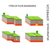 tectonic plate interactions.... | Shutterstock .eps vector #659985124