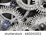 Small photo of Macro photo of tooth wheel mechanism with COMMITMENT, AGREEMENT, INTEGRITY, SUPPORT and TRUST concept letters