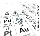 periodic table of elements ... | Shutterstock . vector #66094942