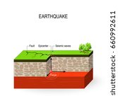earthquake. seismic activity ... | Shutterstock .eps vector #660992611