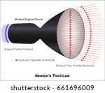newton's third law of motion | Shutterstock .eps vector #661696009