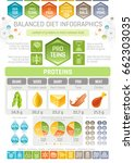 proteins diet infographic... | Shutterstock .eps vector #662303035
