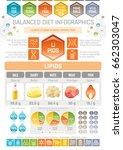 fat lipids diet infographic... | Shutterstock .eps vector #662303047